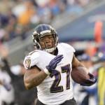 Ravens' Roster Analysis